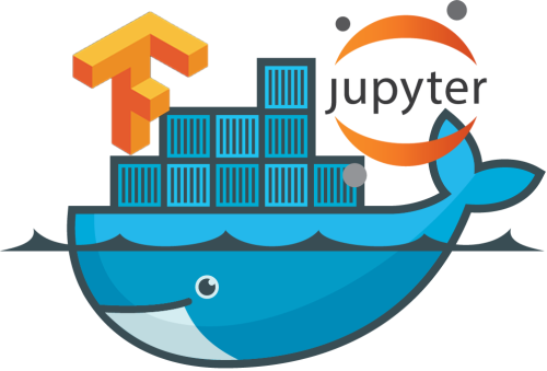 Docker: Tensorflow with Jupyter on Windows